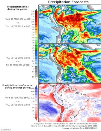 Previsão Meteorológicas; GsF