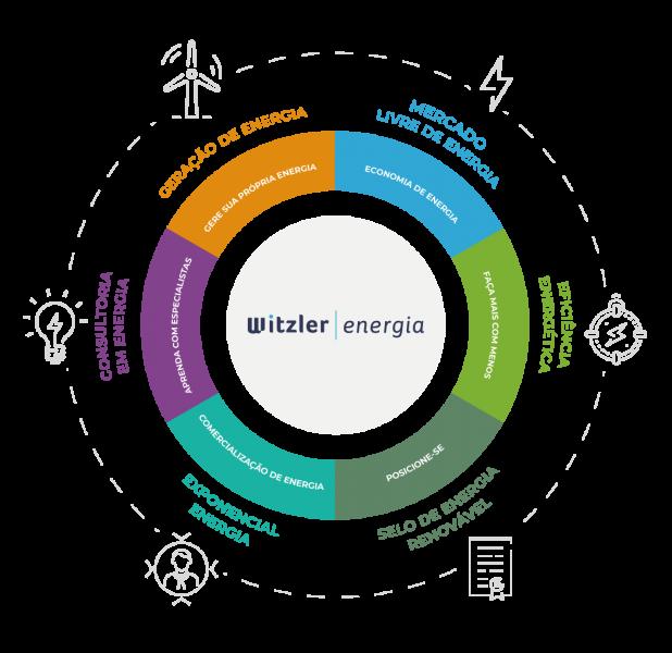 03-12-2020-MANDALA_WITZLER_ENERGIA